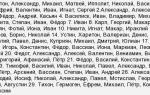 Выбираем мальчику православное имя: редкие имена, красивые имена по месяцам