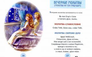 Вечернее правило молитвы на сон грядущий для всех православных