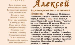Именины ирины по церковному календарю: православное имя, святая покровительница имени