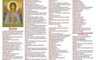 Когда именины по церковному календарю у максима: число и месяц