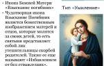 Икона взыскание погибших значение в чём помогает: как молиться и как помогает?