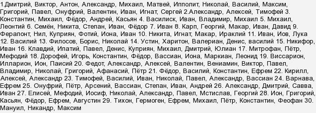 Календарь женских именин, православные имена девочек