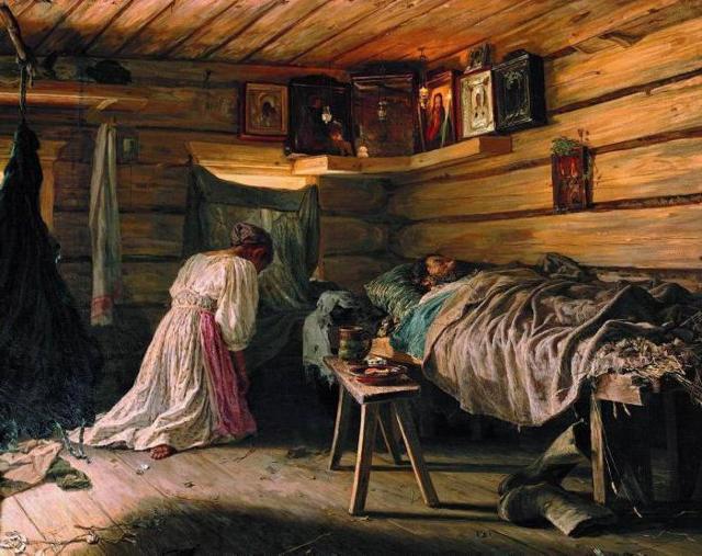 Что такое молитва в христианстве и когда она читается
