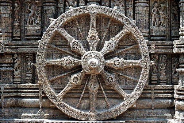 Знаки и символы в буддизме, их значение