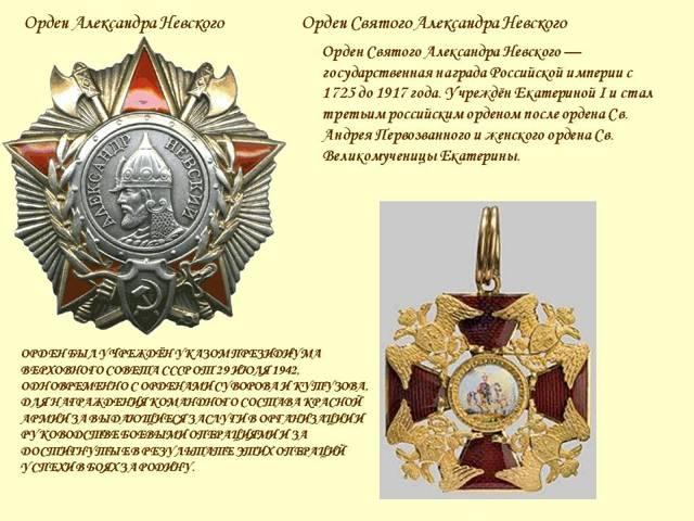 Икона князя Александра Невского в чем помогает